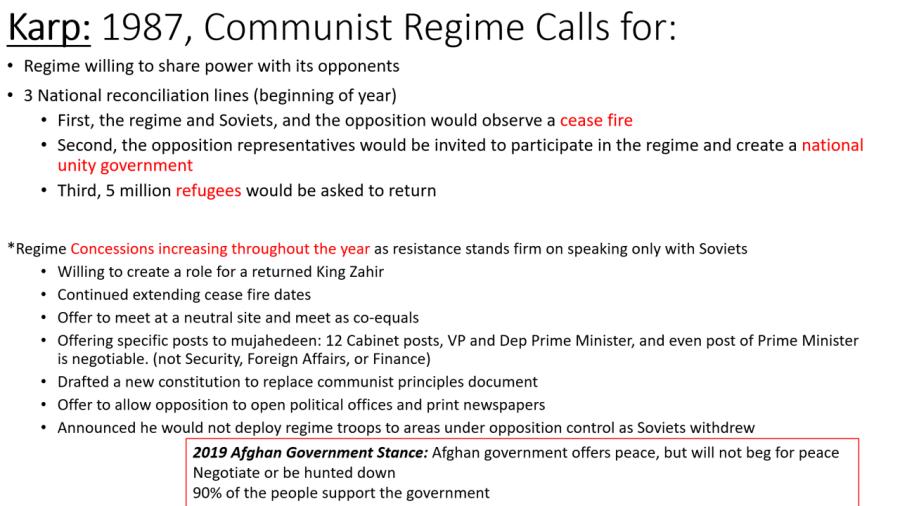 Afghan govt positions 1987 vs 2019